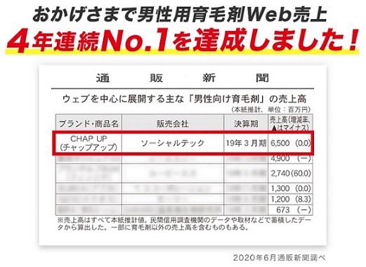 チャップアップは、4年連続WEB売り上げNO1